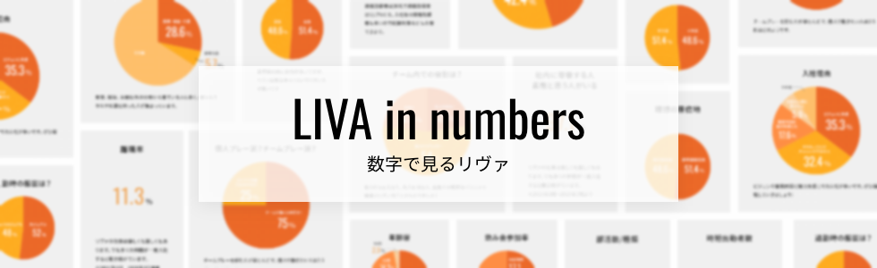 LIVA in numbers - 数字で見るリヴァ