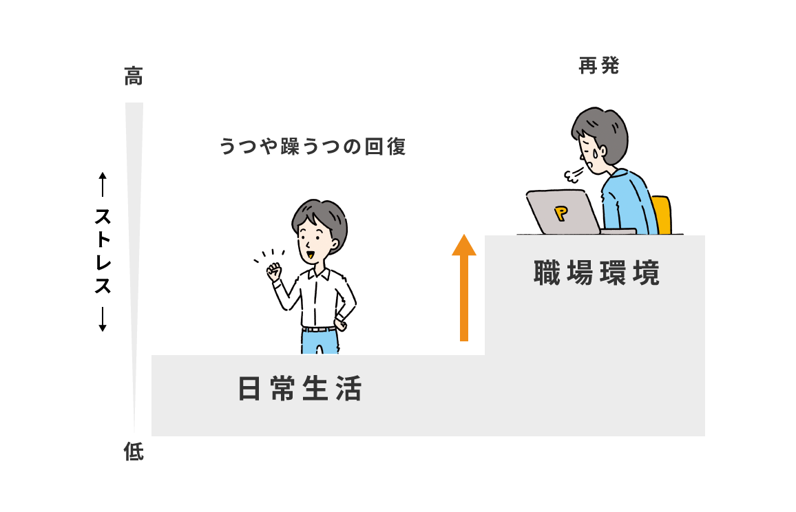 https://liva.co.jp/_assets/wp-content/themes/liva_2019/assets/images/training/img_about_content_01.png